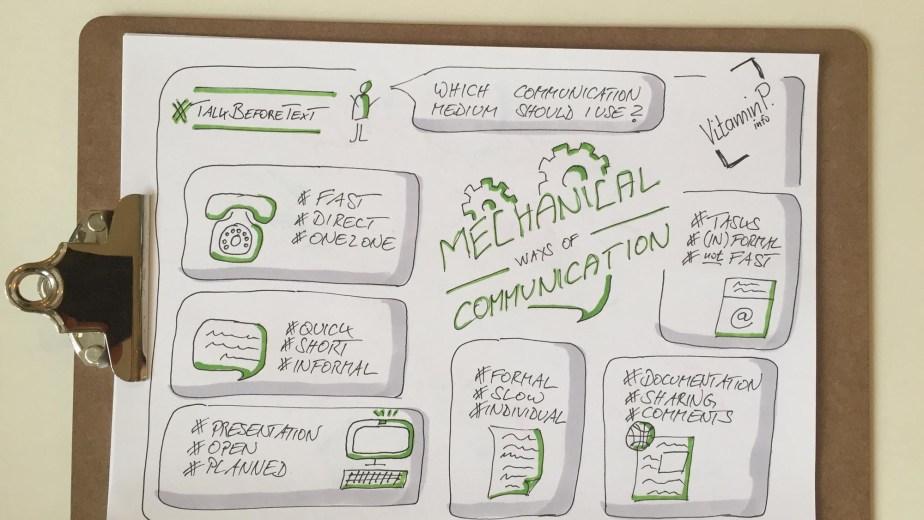 Kommunizieren ist essentiell für Team Zusammenarbeit VitaminP