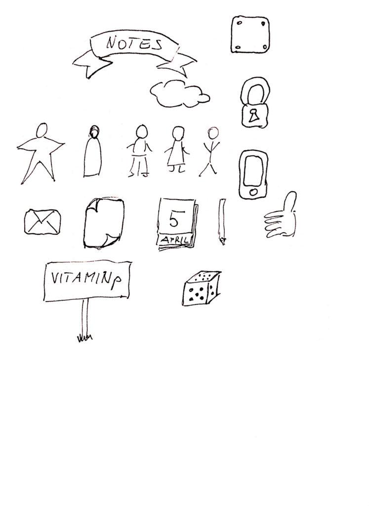 Sketchnotes Erste Schritte Sketchnotes.info