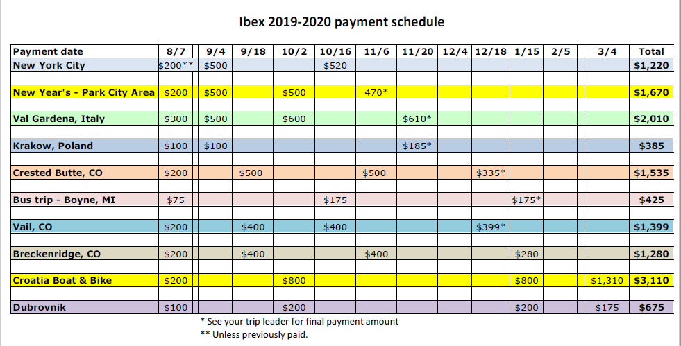 Trip Payment Schedule Image