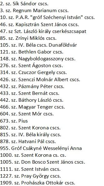 cserkeszcsapatok_jo