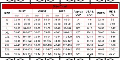 Standard Measurement Chart