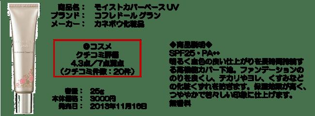 コフレドールグランモイストカバーベースUVの商品詳細と@コスメ評価