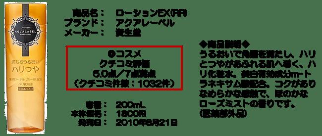 アクアレーベル ローションEX(RR)の商品詳細と@コスメ評価