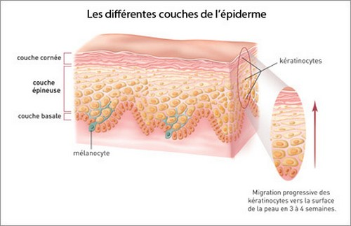 peeling-boutons-cicatrices