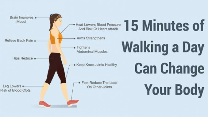 Walking Off The Pounds – 15 Minutes Walking Plan Can Change Everything!