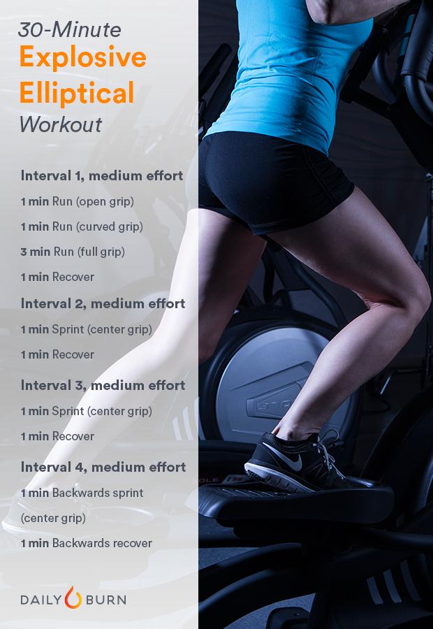 Elliptical HIIT Workout - Explosive Cardio Routine