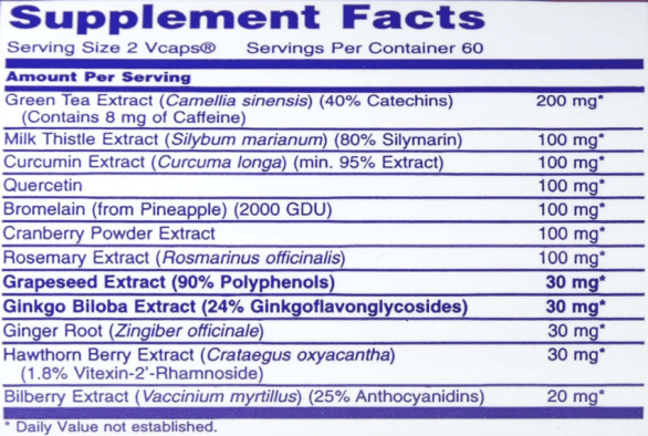 NOW Super Antioxidant ingredients
