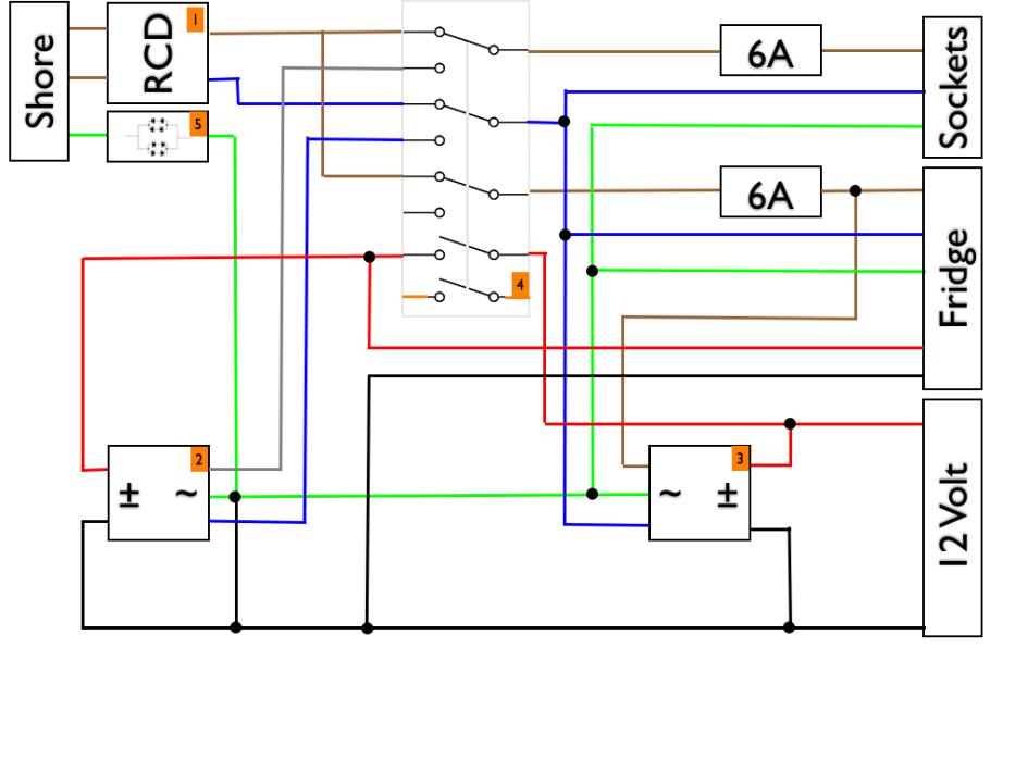 230 Volt system