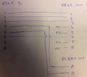 CAT 5 Data Pins & RS485 extracted