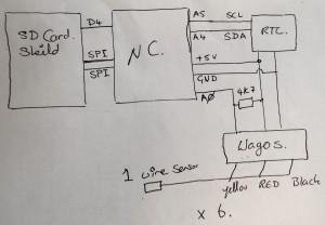 Arduino Temperature Thing schematic