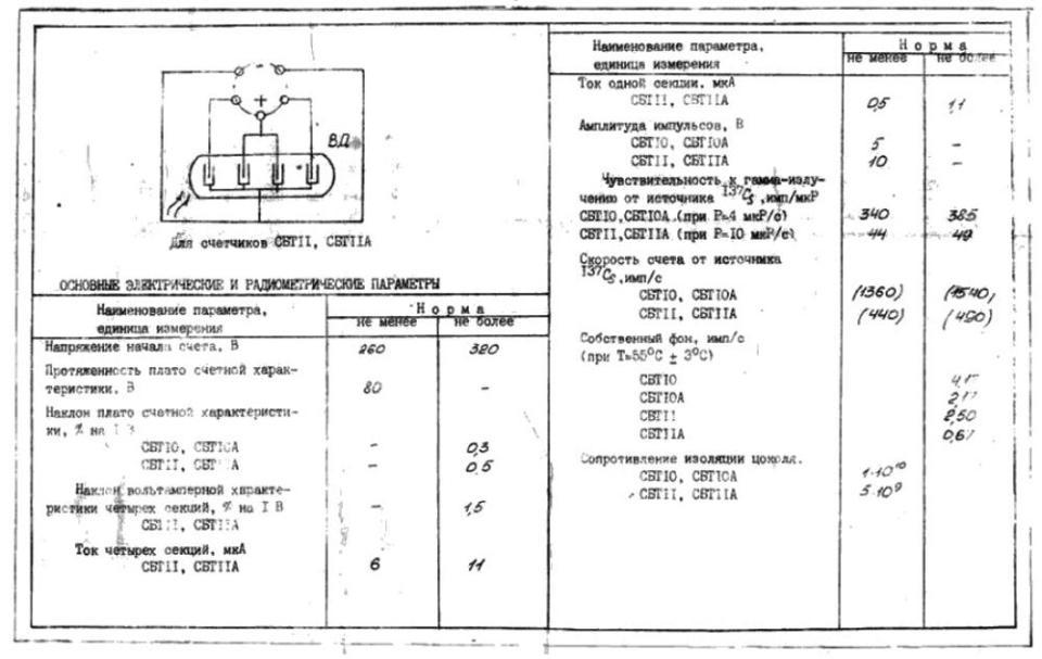 SBT-11A data sheet