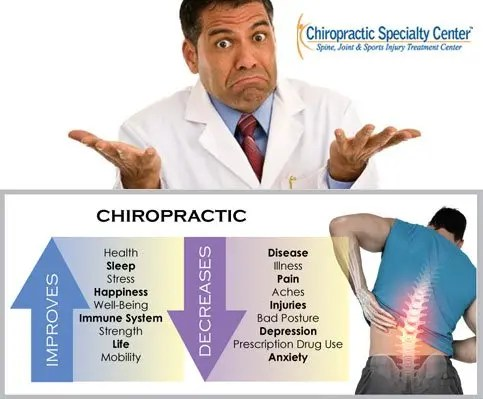 Chiropractic, Physiotherapy or Surgery: Clinical Chiropractic Care Malaysia