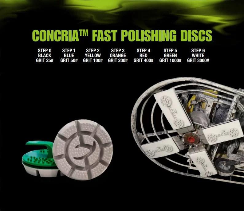 fast-polish-discs