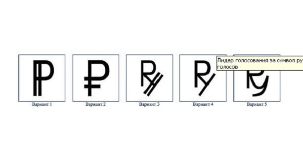 символ рубля