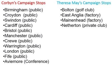 campaign comparison