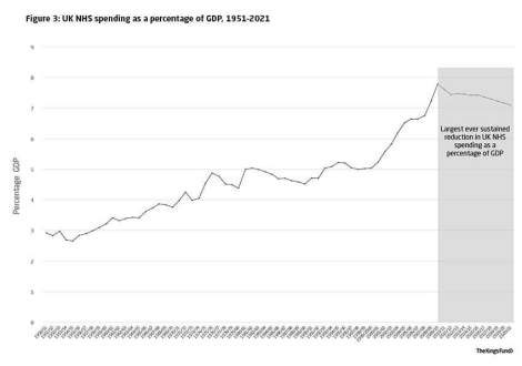 nhs gdp.png
