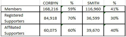 leader result 2016.jpg