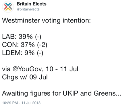 be yougov