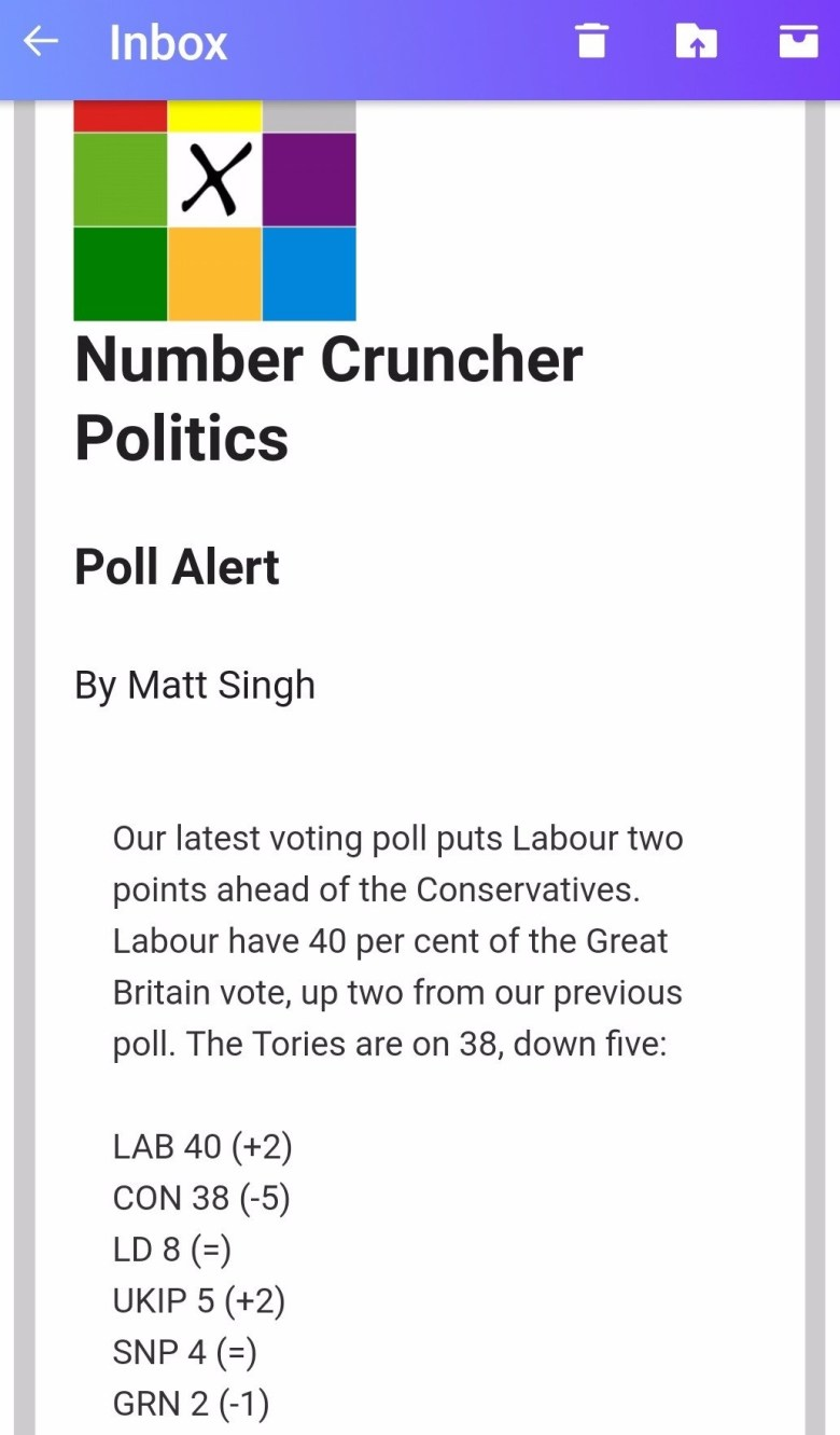number crunch descr