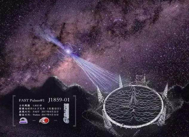 Pulsar detected by FAST