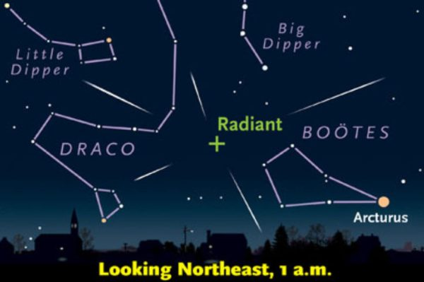 Observing   Stargazing Guides, Astronomy Podcasts & More ...