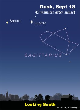 Saturn and Jupiter shining in the south at disk, mid-late September 2020