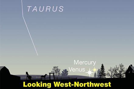 Venus and Mercury barely above the sunset horizon, April 25, 2021
