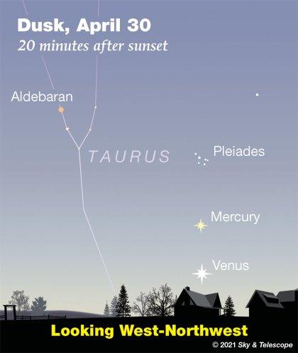 30 अप्रैल, 2021 को सूर्यास्त के बाद बुध और शुक्र