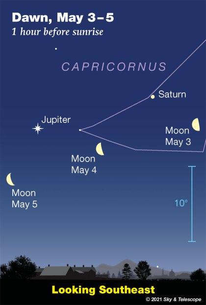 वानिंग चंद्रमा शनि और बृहस्पति के नीचे से गुजर रहा है, मई 3-5, 2021