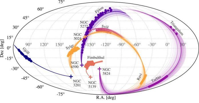 एक आकाश का नक्शा जो 6 गोलाकार समूहों को दर्शाता है जो लेखक 8 तारकीय धाराओं के साथ जोड़ते हैं।