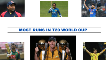 Most Runs In T20 World Cup