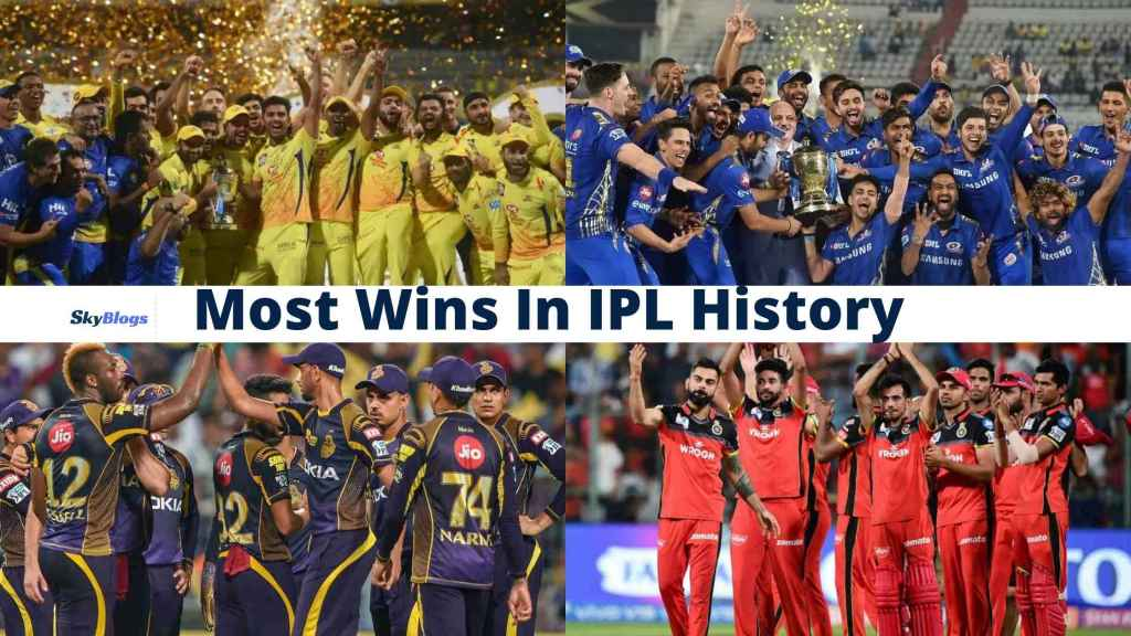 Team With Most Wins In IPL