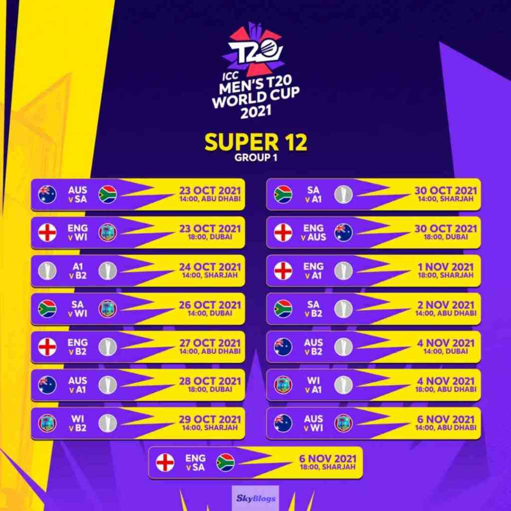 T20 World Cup 2021 Fixture: super 12 Group 1