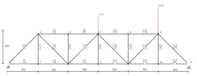 Trusses And Frames Problems Pdf Frameswalls