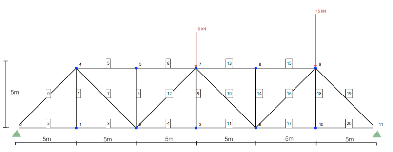 trusses and frames problems pdf
