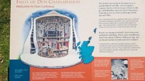 Dun Carloway Broch Data