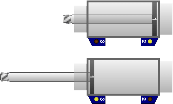 """An image depicting a pneumatic cylinder with a ring magnet inside. The purpose of the ring magnet is to provide a target for magnetic sensors mounted on the exterior of the cylinder. The image shows two sensors mounted on the cylinders. One sensor indicates the """"Home"""" position of the cylinder, while the other sensor indicates the """"Work"""" position."""