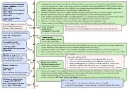 Resume 14 feb2014_Page_3