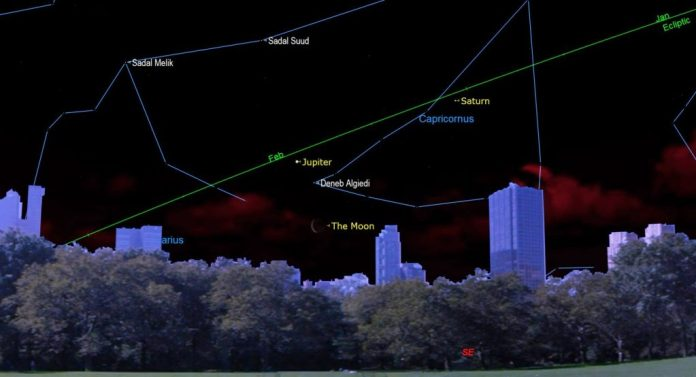 A diagram of the Crescent Moon and Jupiter, pre-dawn, on April 7, 2021.   SkyNews