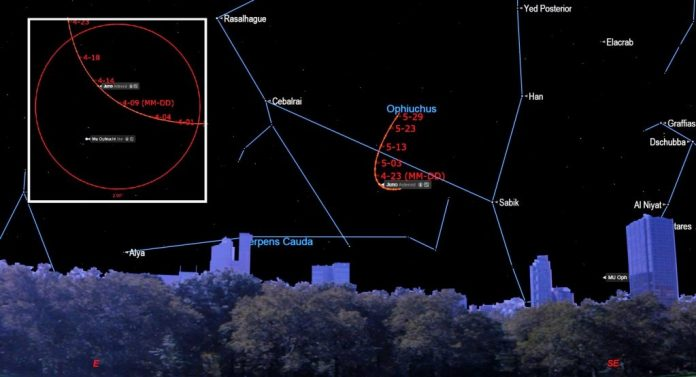 A graphic showing Asteroid Juno standing still near star Mu Oph. | SkyNews