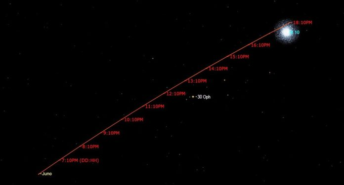 A diagram of Juno at opposition near Messier 10, all night on June 6, 2021.   Astronomy news & night sky events   SkyNews