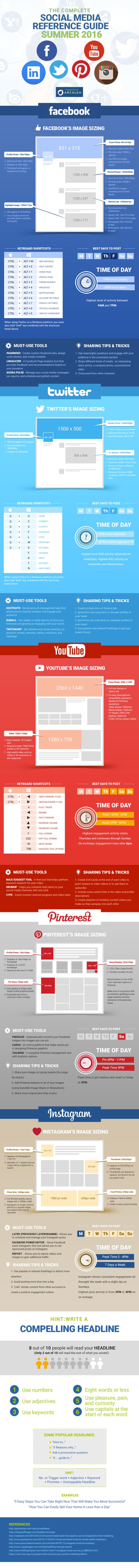Social Media Image Sizes Tricks