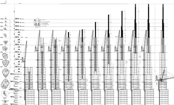Drawing showing the sequential construction of the Burj Khalifa spire. Courtesy of Samsung C & T.