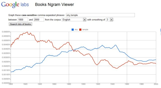 New Google Books Application