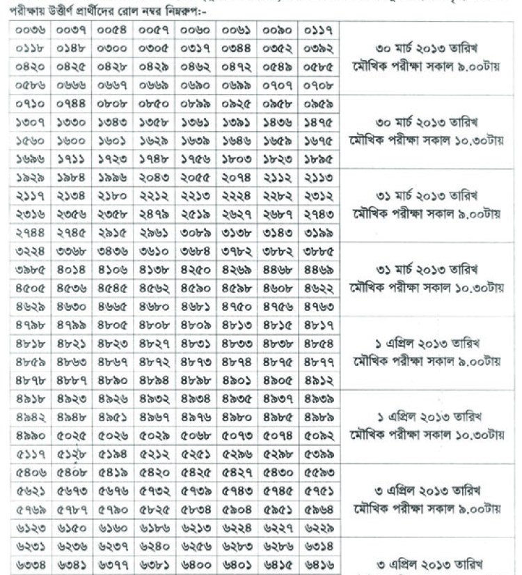 Freedom Fighter (LDA,ACC Asstt) Results of DPE, Bangladesh