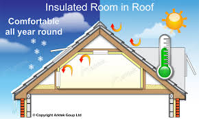 insulation diagram