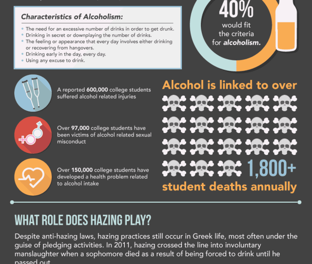 Hazing Plays An Important Role In Binge Drinking In College Students Despite Anti Hazing