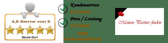 Projekte-Referenzen