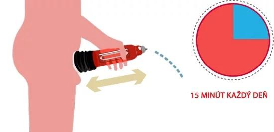 hydromax pumpa použitie 7