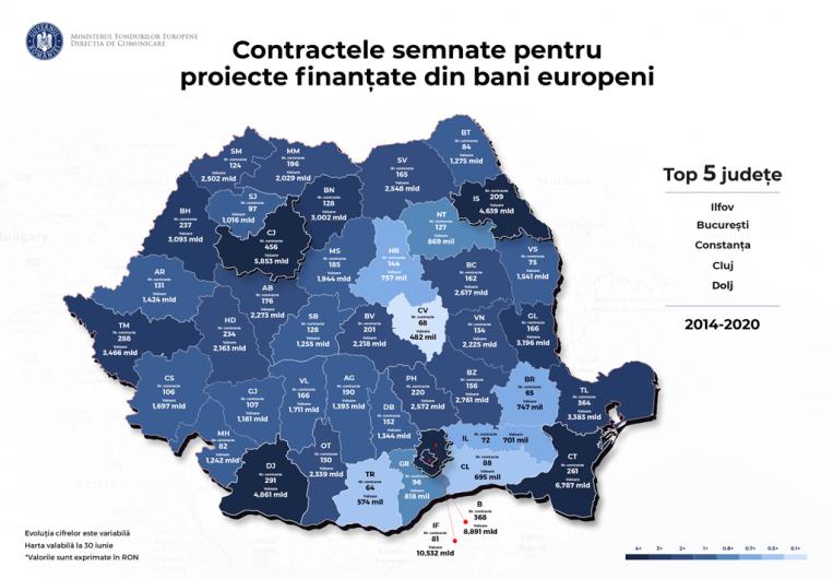 Kovászna megye által lehívott uniós pénzek